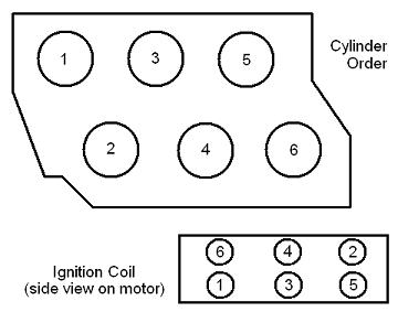 01 Ford 5 4 Timing Chain Replacement in addition 34849574 also T5341992 Need serpentine belt diagram 2001 ford additionally 1994 Mustang Gt Firing Order Diagram besides 2003 F150 Steering Gear Lines. on 2003 ford focus zx3